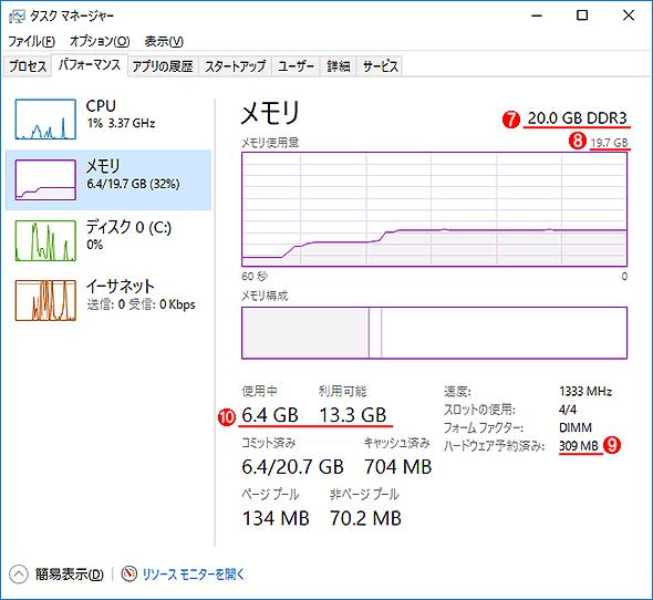 64bit版Windows 10のタスク マネージャー画面