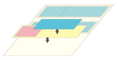 図7 LinerLayoutの入れ子模式図