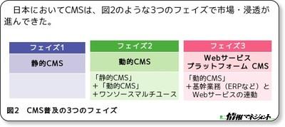 """""""Webサービス・プラットフォーム""""に進化するCMS − @IT情報マネジメント"""