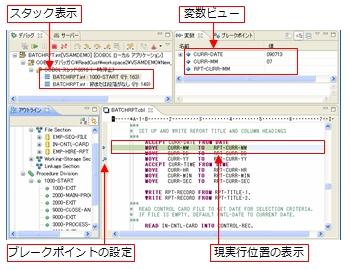 Eclipse COBOLプラグインの実装4