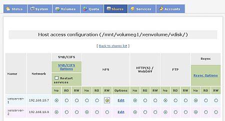 図15 アクセス権設定で2台のサーバからの読み書きを許可する