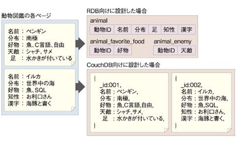 loadmap