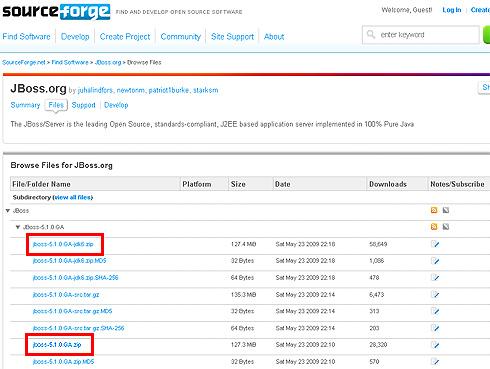 図4 SourceForgeのダウンロードページ