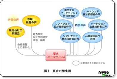 「抽出する」に関連した英語例文の一覧と使い方 - …