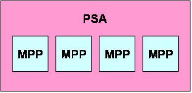 図5 PSAはストレージデバイスに適合するMPPをロードし、そのデバイスとの対応付けを行う