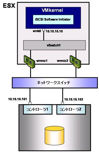 図10 マルチパスの構成例1