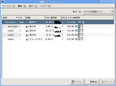 画面1 virt-manager(クリックすると拡大します)