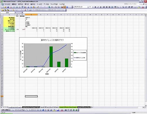 図4−8−3 要件カバレッジの推移データの画面