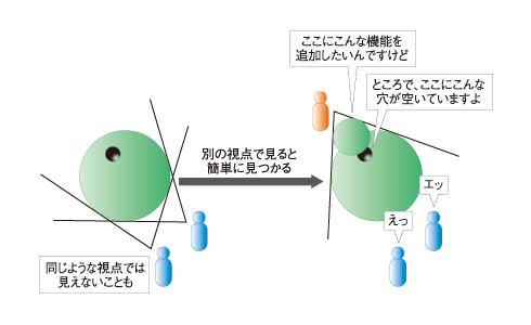 図3 OSSにおいて「多くの目で見る」ことによるメリット