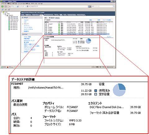 図5 シン・プロビジョニングを用いて、40GBのデータストア上に20GBの仮想マシンを5個作成