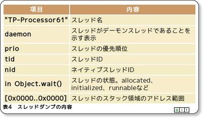 高負荷なのに片方のサーバにだけ余裕が……なぜ?(3/4) via kwout