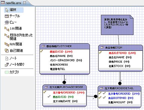 図4 論理/物理ビュー