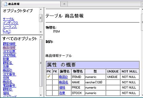 図7 HTMLへの出力例