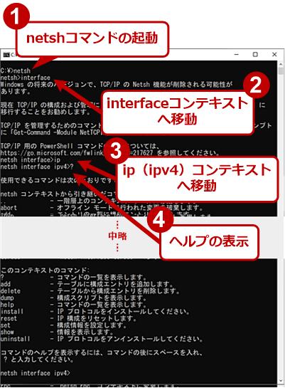 netshコマンドのTCP/IPパラメータ設定