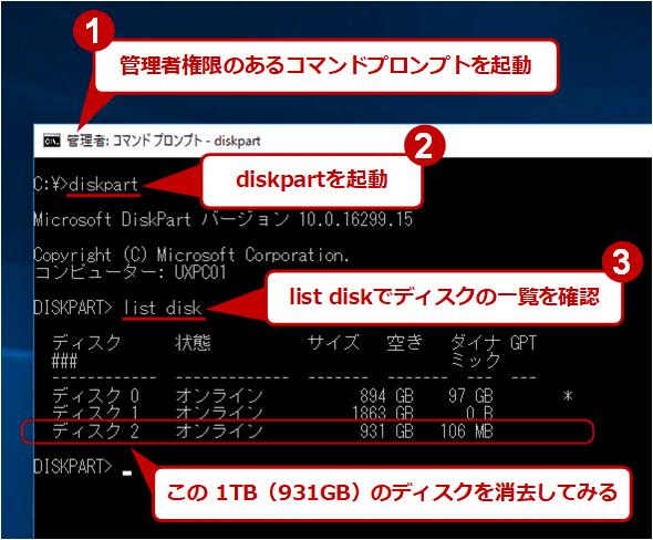diskpartの起動と対象ディスクの確認