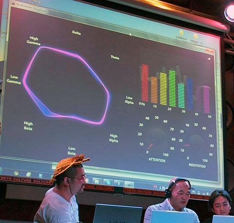高橋名人も挑戦。脳波の詳細がビジュアル表示されるところに興味津々だったが、これは「MindSet」付属のアプリで、「寺べっぴんDX」とは無関係