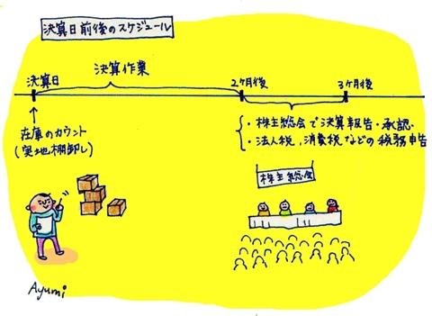 日本企業の決算日、「3月末」が多い4つの理由:お茶でも飲みながら会計入門(36)