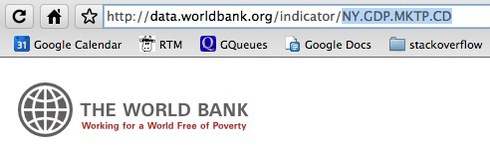 Data Bankのインジケーター検索画面