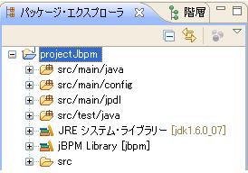 図9 作成したProcess Project