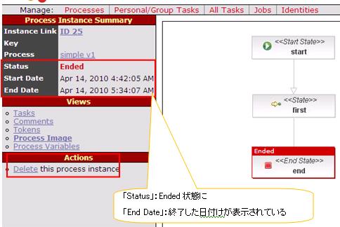 図25 「Signal: to end」リンク押下後の「Process Image」画面