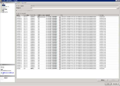 図1 tempdbの設定例。CPUコア数(スケジューラ数)と同じ数だけ用意する