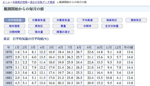 静岡県の社内システム開発、社内システム運用の転職・求人情報