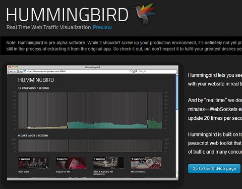 Webベースでリアルタイムのモニタリングを実現した「HummingBird」