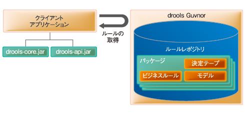 図13 サンプルの概念図