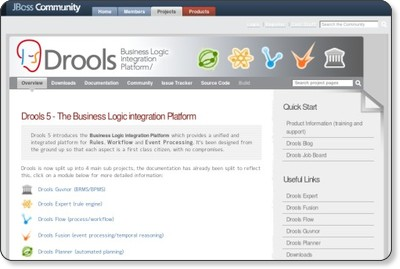 Drools - JBoss Community via kwout