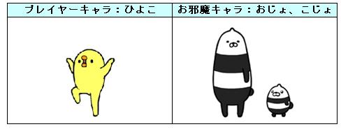 登場キャラ(三文堂のひよこ特設サイトより)