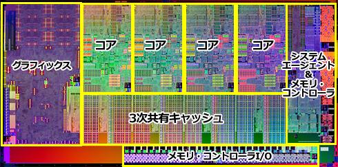 最新Intelプロセッサ「第2世代Core iシリーズ」は何が変わった ...