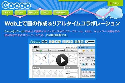 かわいらしいデザインのCacooのサイト。紹介動画が用意されている