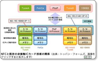 NFCは次世代近距離通信のデファクトとなるか − @IT via kwout
