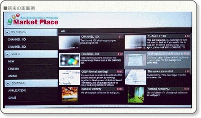 2010.4.19Android(TM)・Market Place構築のためのSDKを開発 - Open Embedded Software