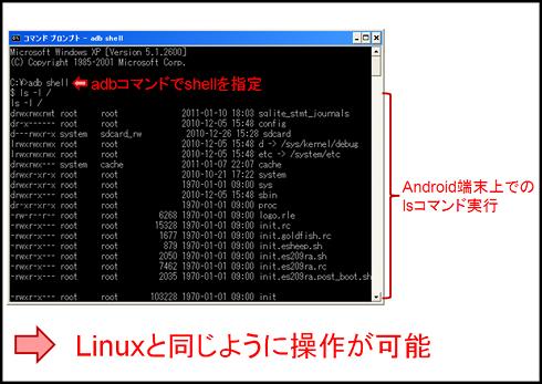 図1 コマンドプロンプトでLinuxと同じようにAndroid端末を操作できる