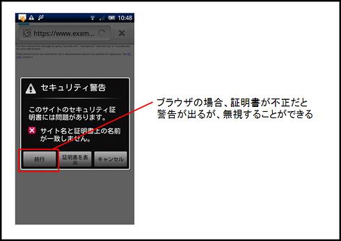 図4 証明書に不正があるとブラウザに警告画面が表示される