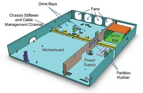 図1 サーバのシャーシは非常にシンプルだ。前面と上面はカバーがない(クリックで拡大)