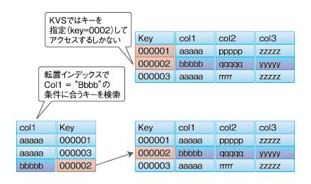 https://image.itmedia.co.jp/ait/articles/1104/25/r10pic2.jpg