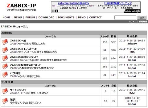 ZABBIX-JPのフォーラム
