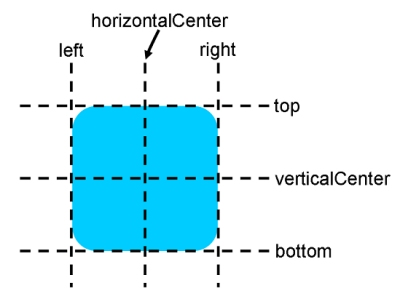 図 それぞれのアンカーが示す位置