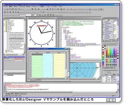リッチクライアントBiz/Browser Vを出荷開始、アクシスソフト − @IT via kwout