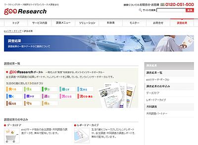 goo Research