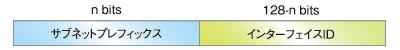 図1 IPv6アドレスのインターフェイスID
