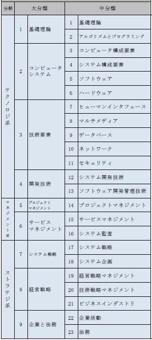 shikakudic02.png