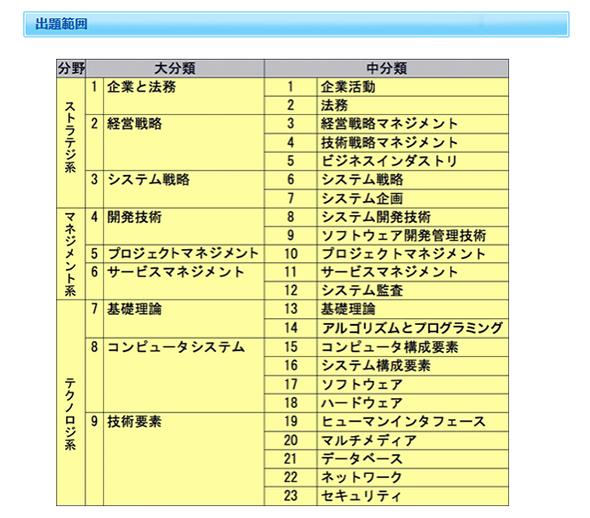 shikakudic01.png