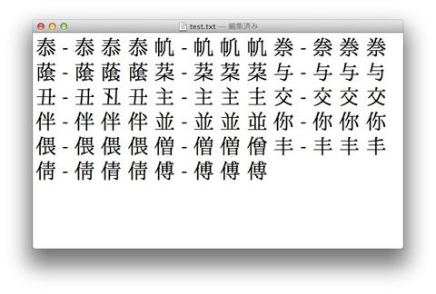 図3 Mac OS X Lionのテキストエディタで異体字テキストを表示したところ。クリックすると拡大