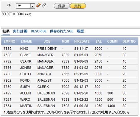 図1 SELECT文で、EMP表のデータを取り出したところ