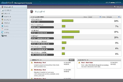 図1 adminアカウントのダッシュボード画面