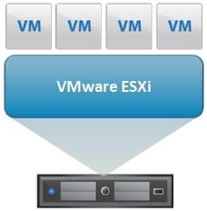 図1 VMware vSphere 5よりESXiアーキテクチャに一本化された