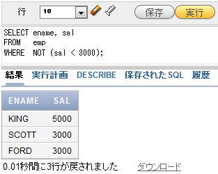 図10 3000未満という条件をNOTで否定してSELECT文を実行した結果
